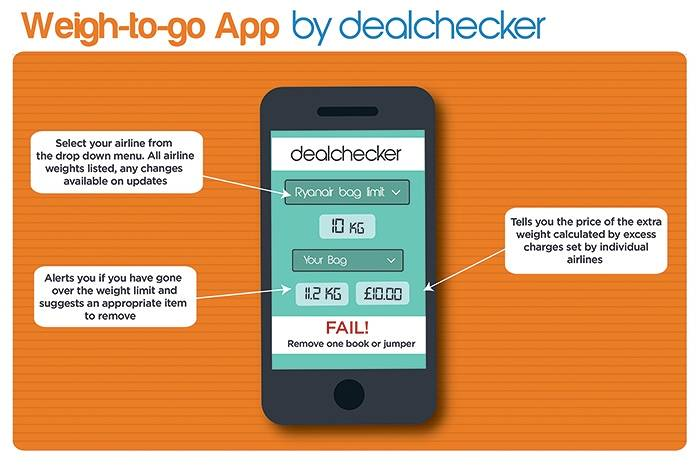 New App From dealchecker | Dealchecker Blog 2019