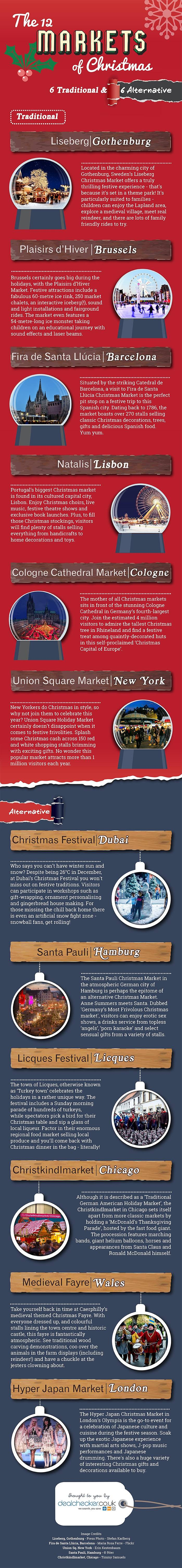 12 Markets of Christmas infographic