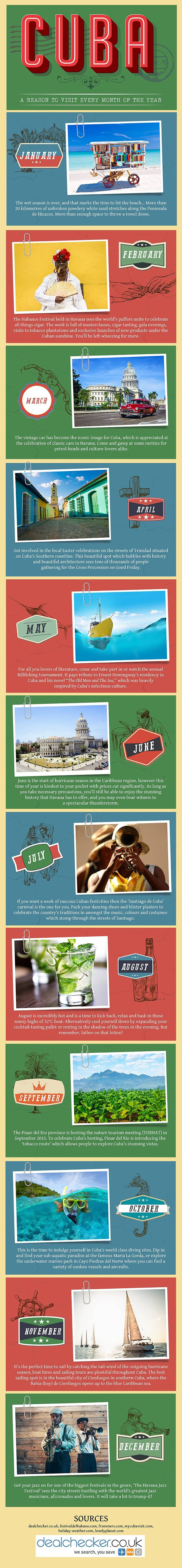 Cuba Infographic - A Reason to Visit Every Month of the Year