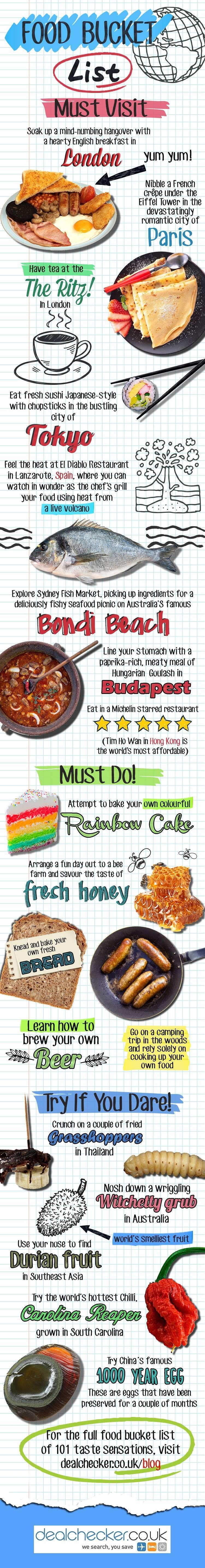 Food Bucket List Graphic