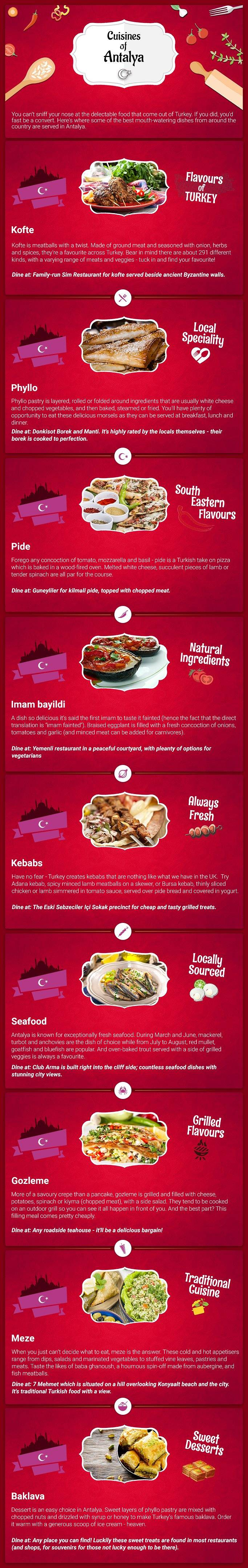 Cuisines of Antalya Graphic