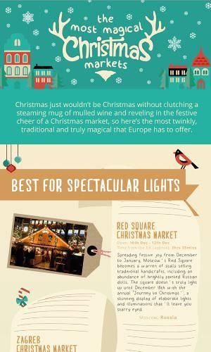 Most Magical Christmas Markets - 2016 thumbnail