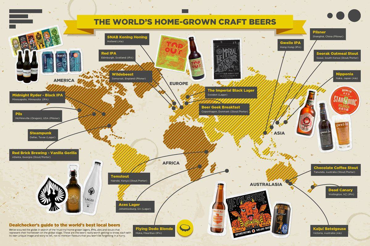 Craft Beers World Map
