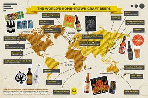 The Best Home-Grown Craft Beers Around the World - thumbnail