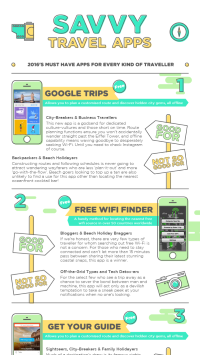 Savvy Travel Apps - 2016 thumbnail